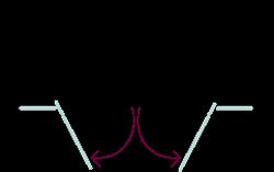 vector-fl4