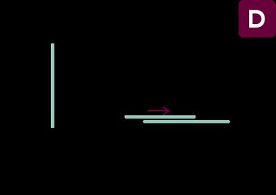 vector-sd3a-d