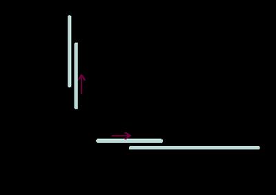 vector-sd4a