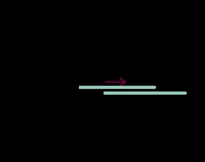 vector-sl2