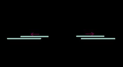 vector-sl4