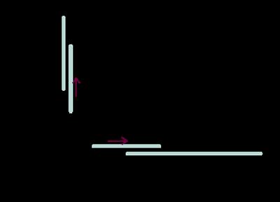 vector-sl4a