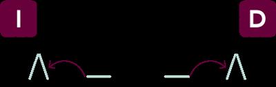 vector-st3pf